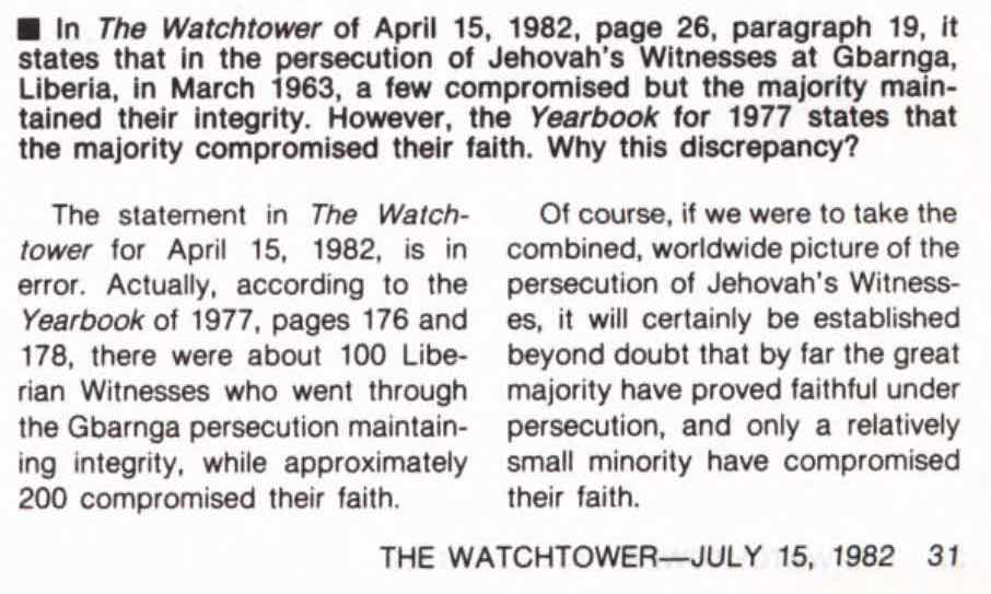 Examples of misquotes, lies and deception in Watchtower